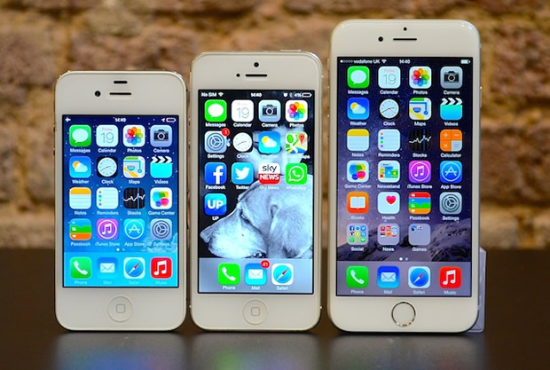 Apple iPhone 6 Display Size