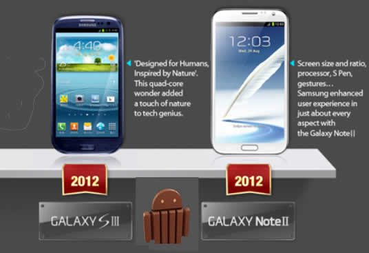 Android KitKat coming to older Samsung Galaxy S3 and Samsung Galaxy Note 2