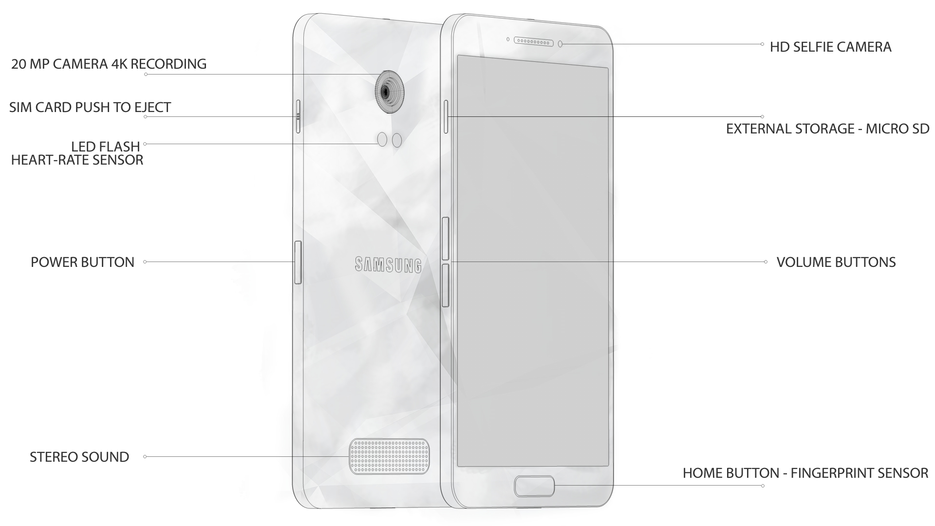 Samsung Galaxy S6 Design