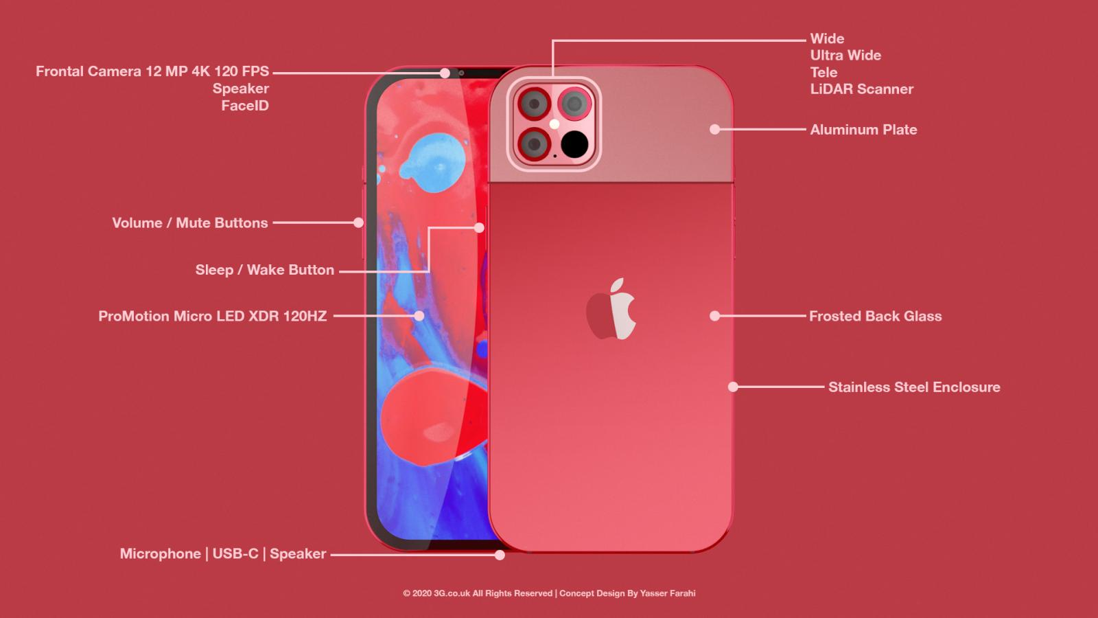 Apple iPhone 12 Specification