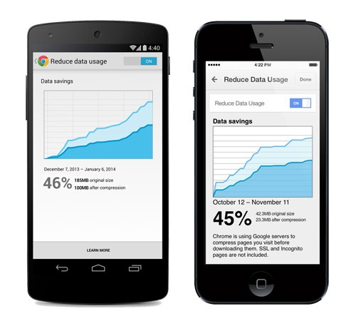 Google Chrome for Mobile
