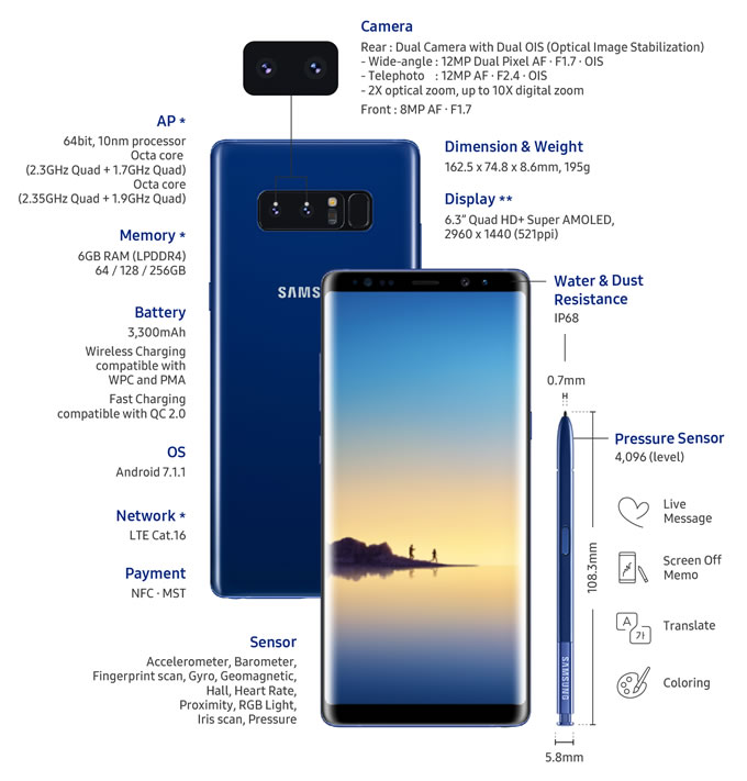 Galaxy Note 8 spec